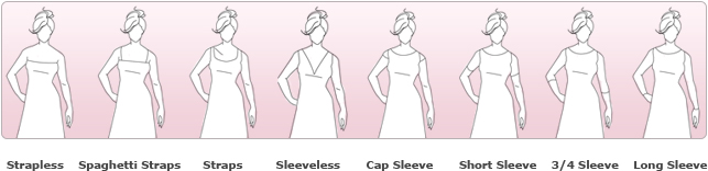 Different Types of Dress Straps